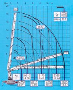 gru-cingolata-caratteristiche-tecniche-02