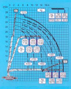 gru-cingolata-caratteristiche-tecniche-03